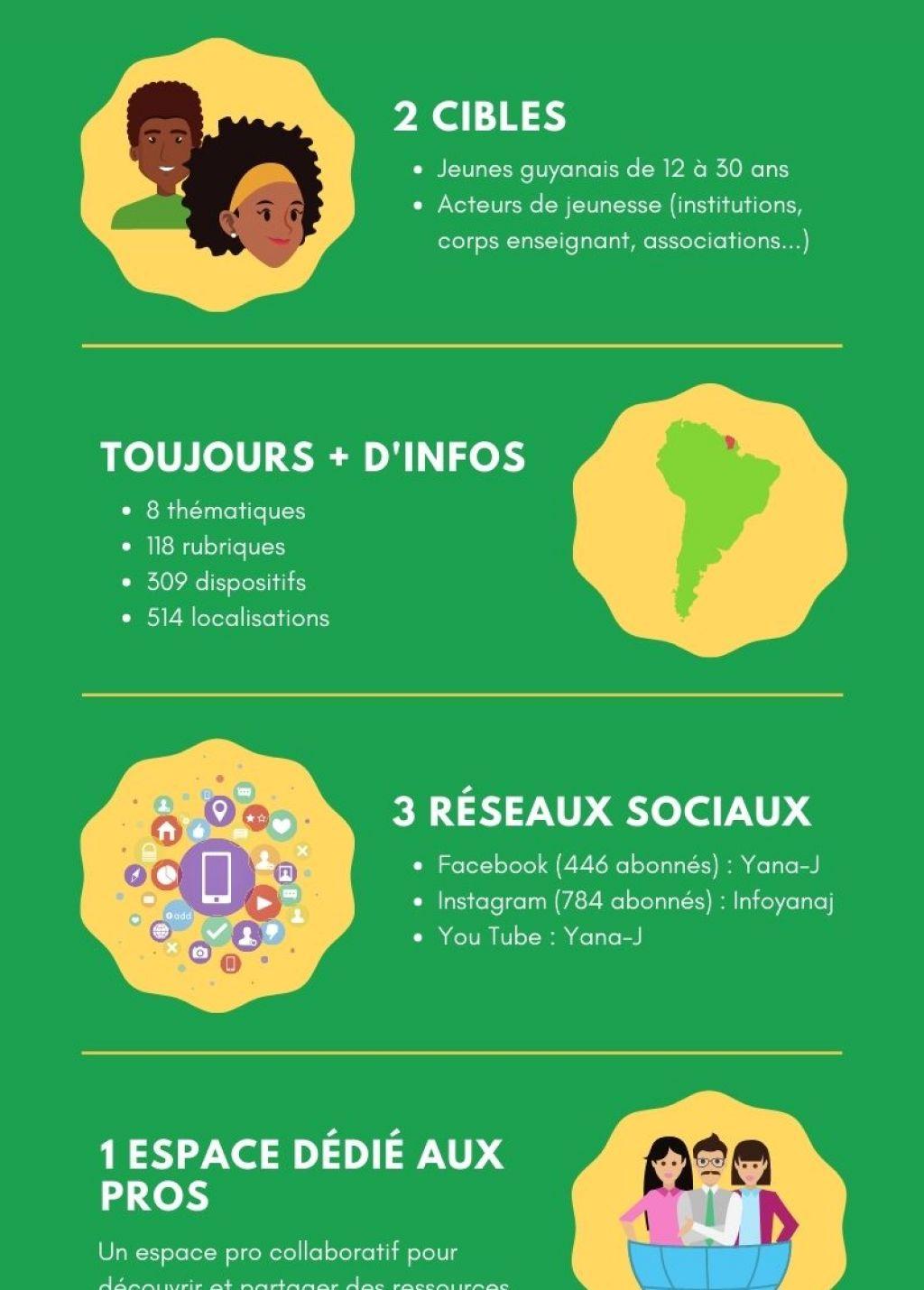 infographie-yana-j_062021